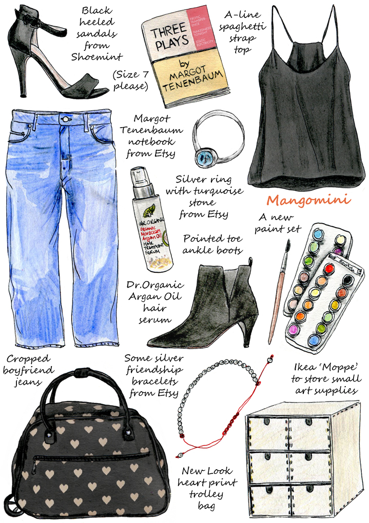 My wishlist for spring by Mangomini
