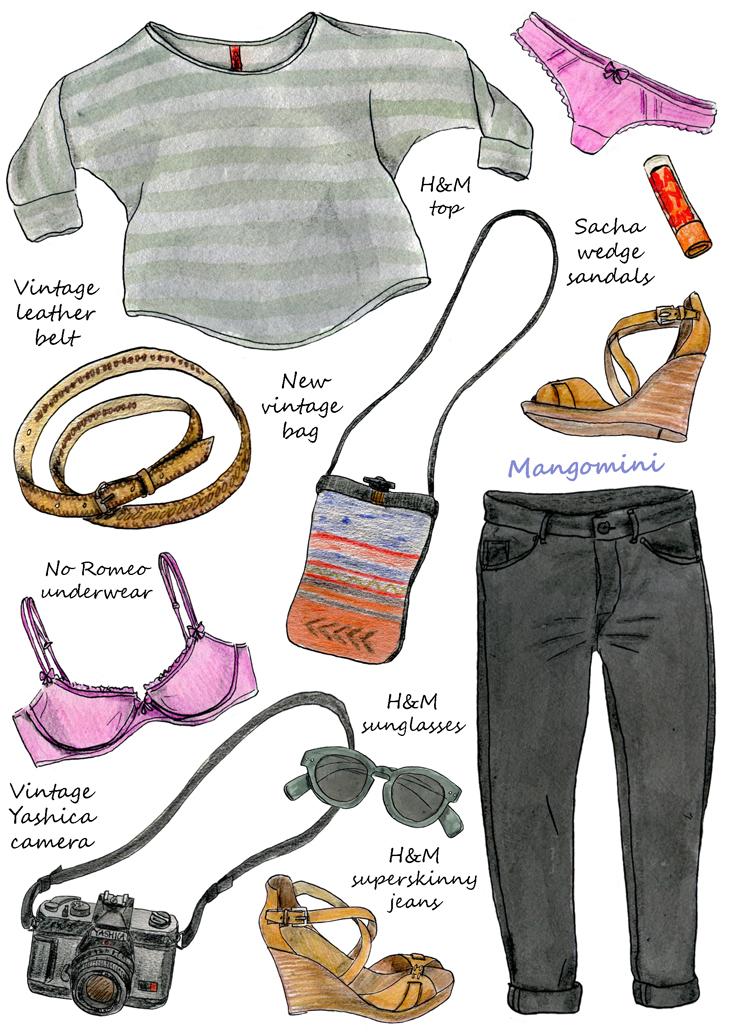 What I wore by Mangomini