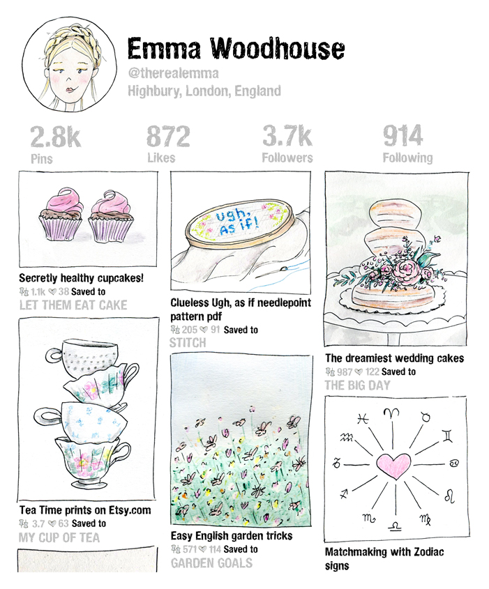 Pinterest page Emma - Cindy Mangomini