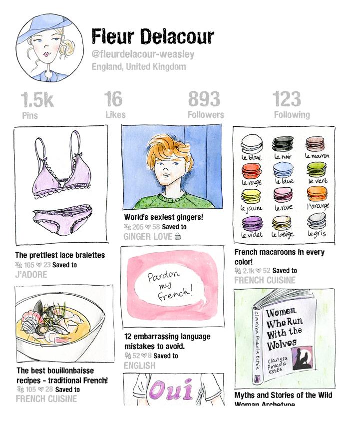 Pinterest page Fleur - Cindy Mangomini