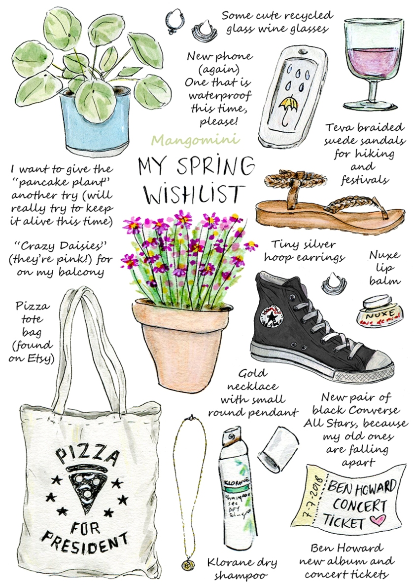 My spring wishlist Cindy Mangomini